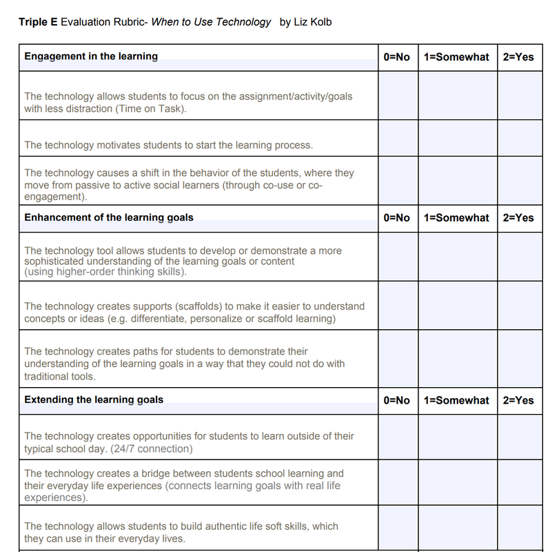 Educational Service Center In Lebanon Ohio Shared This User Friendly Rubric That She Designed Based On The Triple E Framework She Gave Permission For